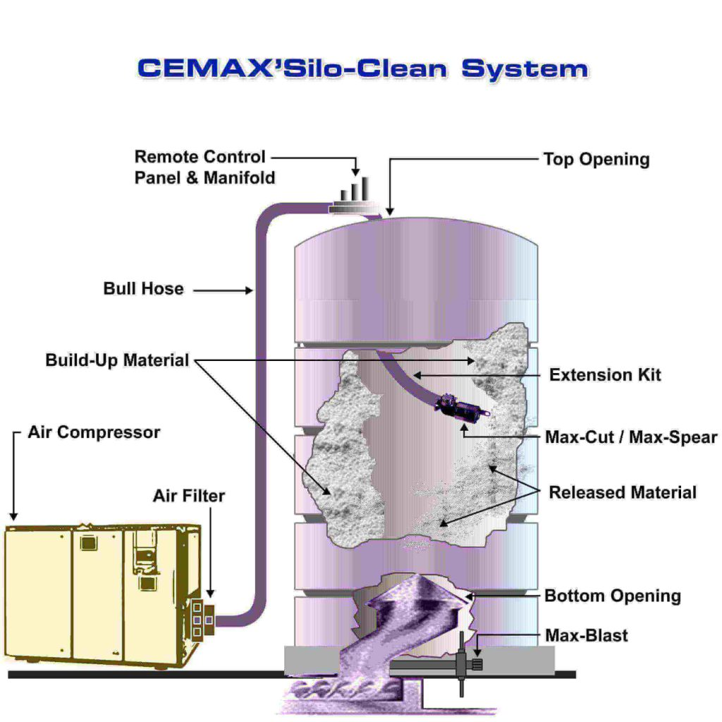 silo cleaning methods
