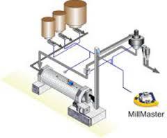 millmaster
